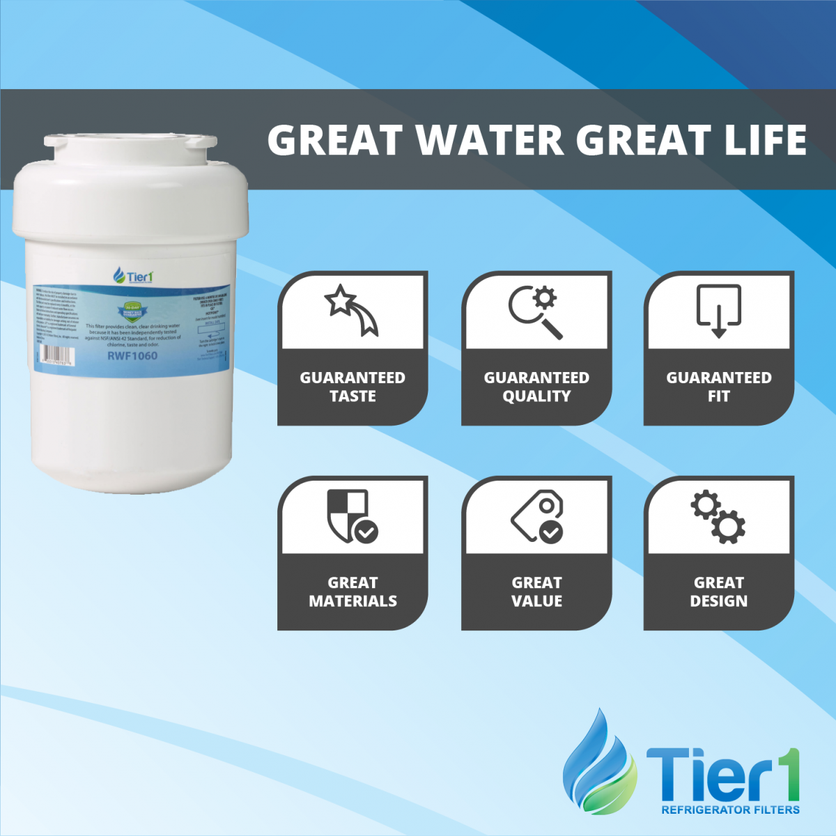 Smart Water Filters Ge Mwf Smartwater Comparable Refrigerator Water Filter