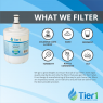 Whirlpool 8171413/8171414 Comparable Refrigerator Water Filter Replacement By Tier1 (Chart 2)