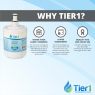 Whirlpool 8171413/8171414 Comparable Refrigerator Water Filter Replacement By Tier1 (Chart 4)