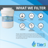 GE MWF SmartWater Comparable Filter Replacement By Tier1 (Chart 2)