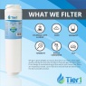 GE MSWF Comparable SmartWater Filter Replacement By Tier1 (Chart 4)