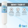 GE MSWF Comparable SmartWater Filter Replacement By Tier1 (Chart 1)