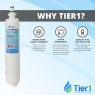 GE RPWF Comparable Refrigerator Water Filter Replacement By Tier1 (Chart 3)