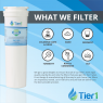Fisher & Paykel 836848 Comparable Refrigerator Water Filter Replacement by Tier1 (Chart 2)