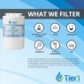 Amana 12527304 Comparable Refrigerator Water Filter Replacement by Tier1 (Chart 3)