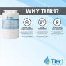 Amana 12527304 Comparable Refrigerator Water Filter Replacement by Tier1 (Chart 1)