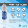 LG LT800P Comparable Refrigerator Water Filter Replacement By Tier1 (Chart 3)